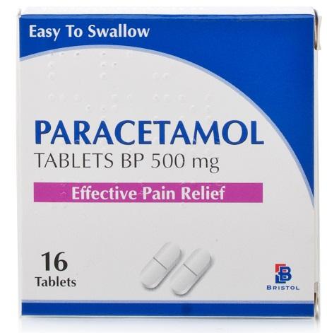 Paracetamol For Common Headaches