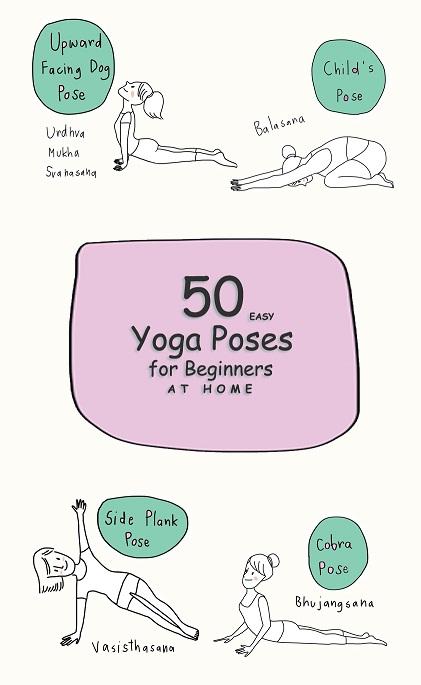 Beginner Yoga Asanas to keep in mind