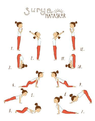 List of Yoga Surya Namaskar (Sun Salutation)