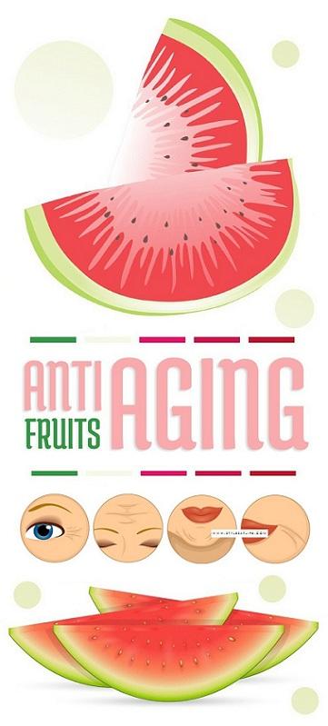 Anti Ageing Fruits