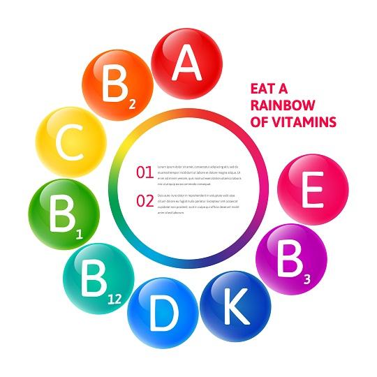 Eat good vitamin foods