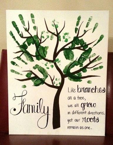 Family Tree Card