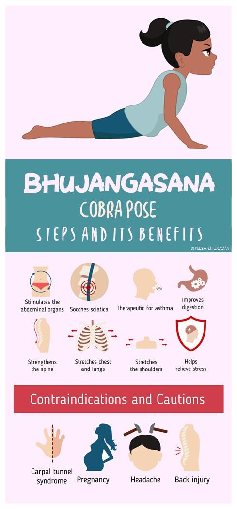 Bhujangasana Yoga (Cobra Pose) - Steps And Its Benefits