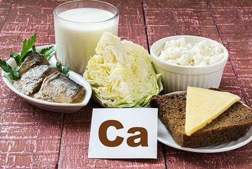 Calcium Control