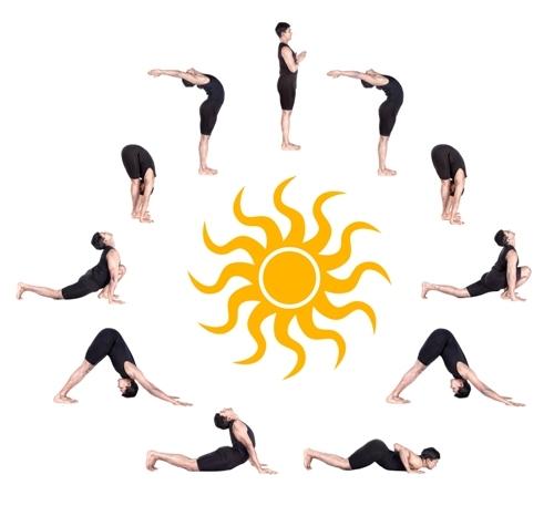 Surya Namaskar (Sun Salutation) Steps – How To Do And Benefits