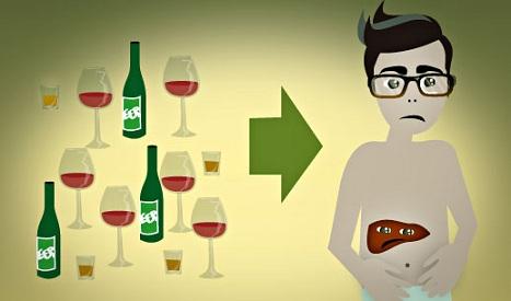 Alcoholic Fatty liver disease