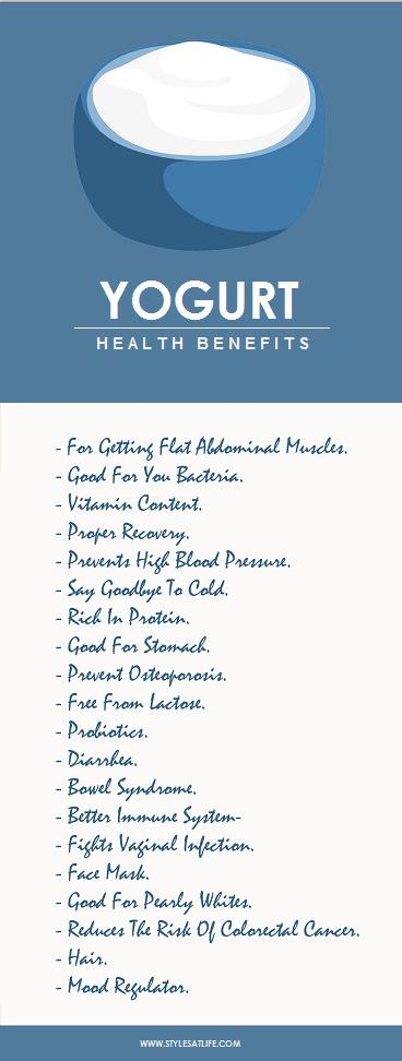 Top 20 Health Benefits Of Yogurt