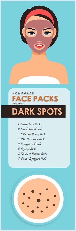 face packs for dark spots