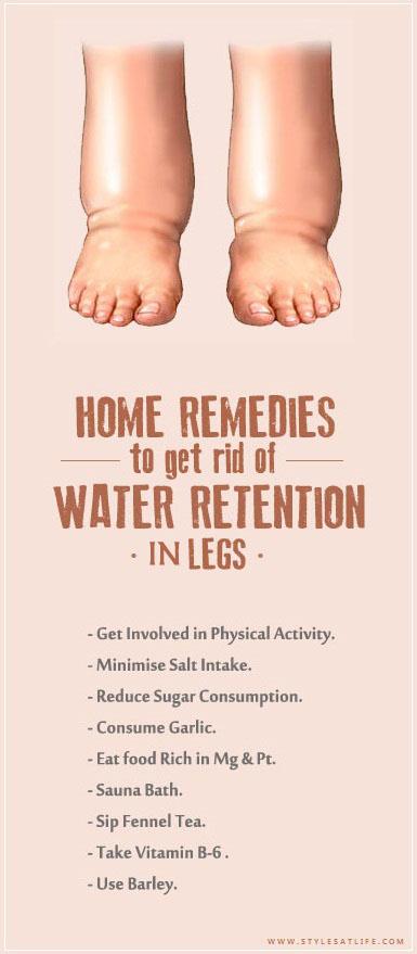 Water Retention In Legs