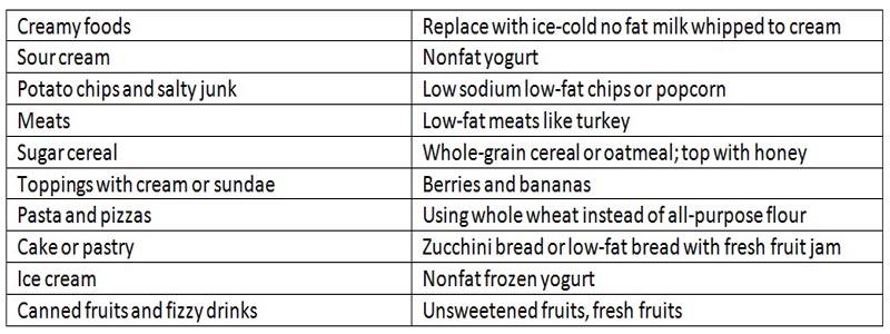 Food Cravings During Pregnancy 11