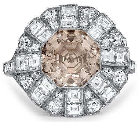 coseyn-ring