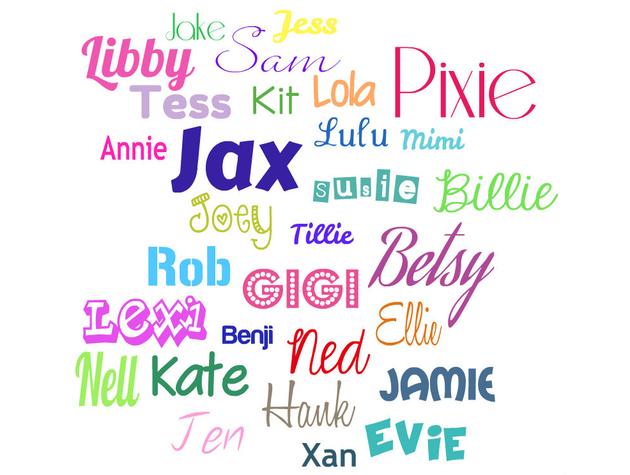 Best Pregnancy Blogs 2020